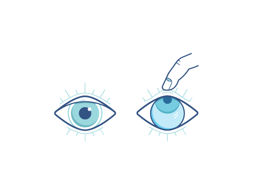 Et øje der kigger op med fingeren, der trækker kontakter ud