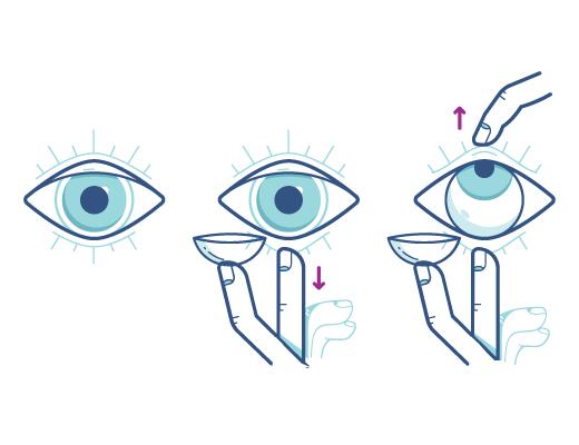 Følg denne øjenåbnings teknik til at tage dine kontaktlinser på