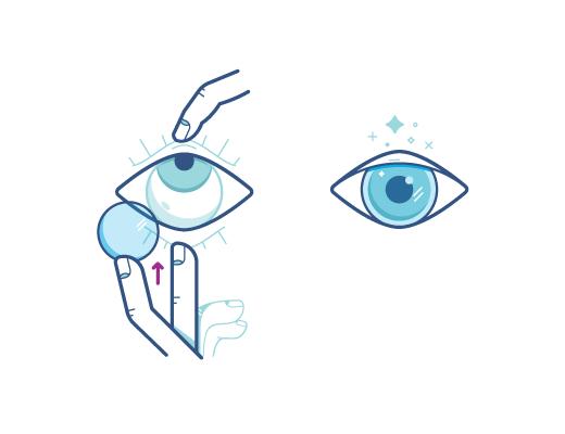 Prøv denne placeringsteknik, når du tager dine kontaktlinser på.